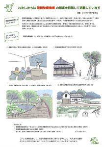 景観パネル整備機構1